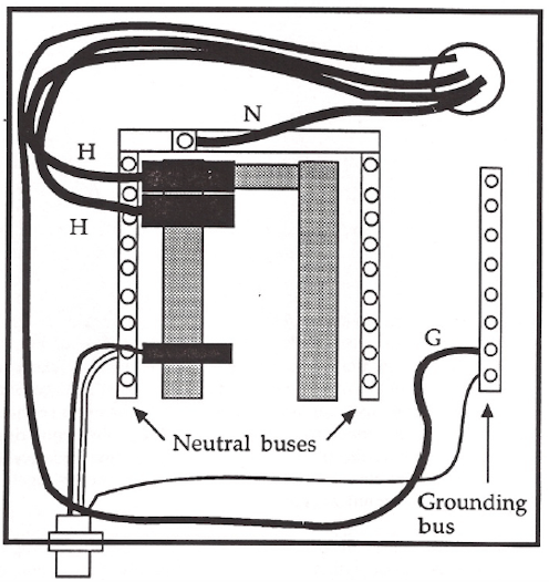 Electrical Panel Wired to Minimize Magnetic Fields – Compliments of Karl Riley's book, Tracing EMFs in Building Wiring