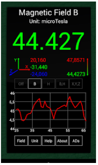 Emf Detector 5 Best Apps For Detecting Emf S