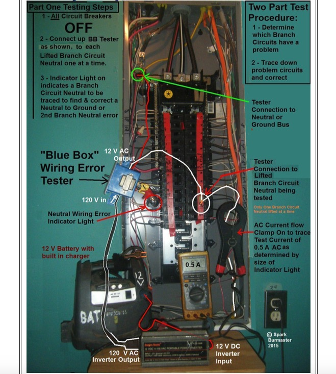 How To Detect Electrical Wiring Errors With A Clamp-On Ammeter ...