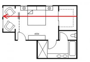 Floorplan 5 -GPS Line 1 L rods Straight forward EMFs
