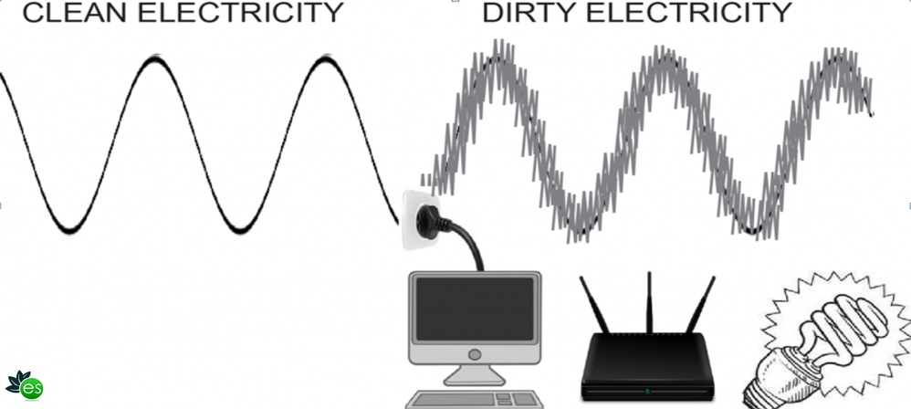 Comparative of clean electricity and dirty electricity on wires