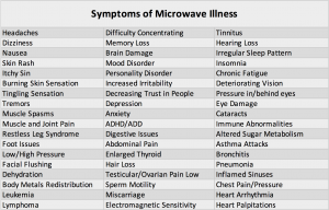 list microwave illness symptoms